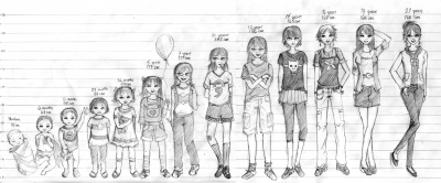 puberty-in-girls